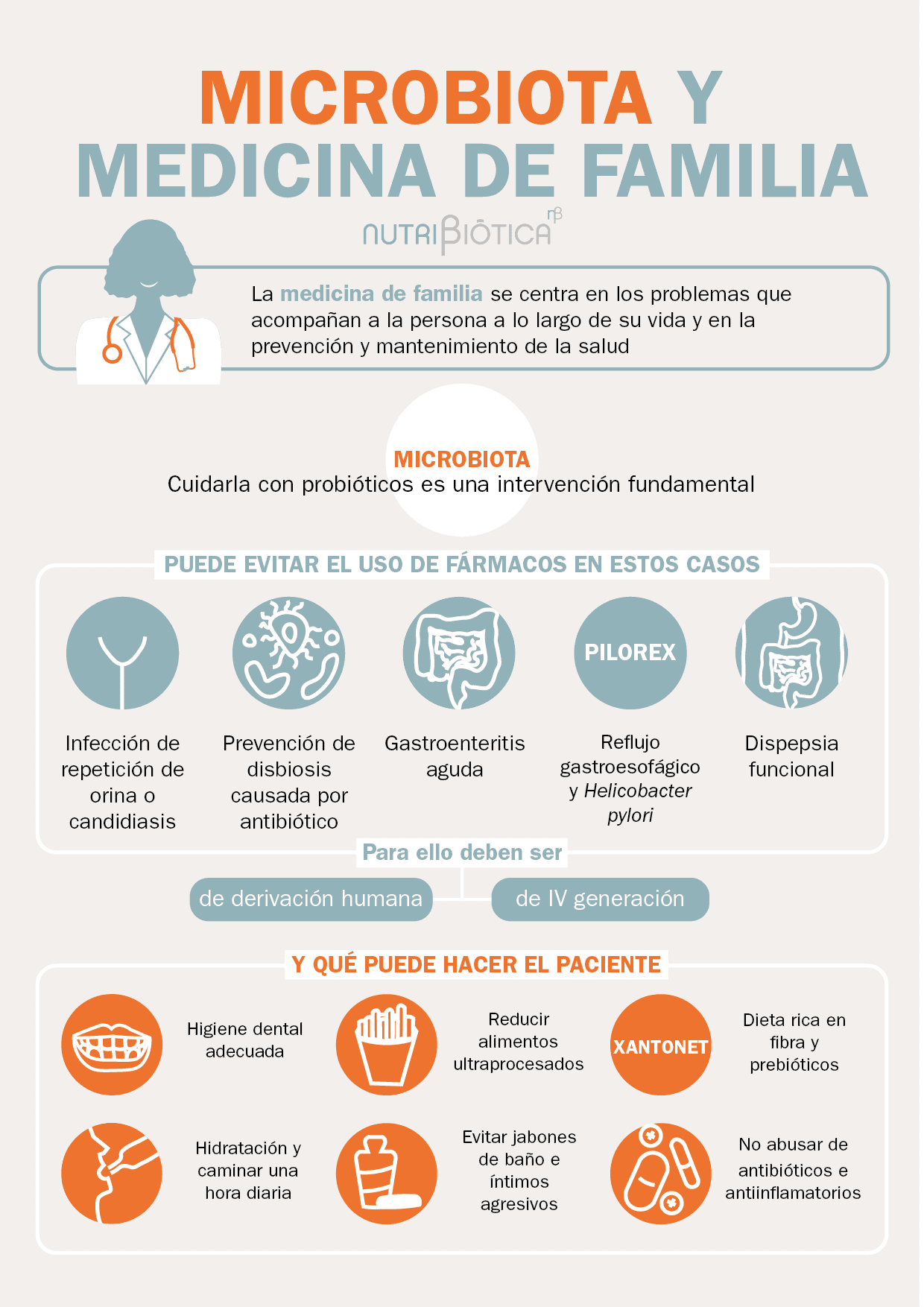 probióticos humanos
